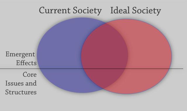 SocietyOverlap1